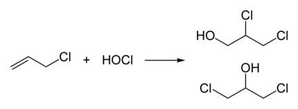 Epichlorohydrin-manufacture-step1-2D-skeletal.png