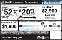 Monroney Label Showing Epa S Fuel Economy And Environmental Comparison For The 2017 Fisker Karma