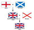 Flags of the Union Jack ru.png