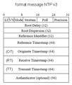 Format d'un message NTP v3.png