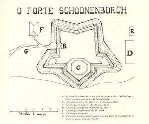 Fortaleza - Plan of Fort Schoonenborch in 1649
