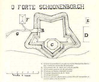 Fortaleza - Plan of Fort Schoonenborch in 1649