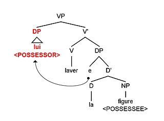 english syntax diagram synthesis diagram wiring diagram