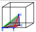 Fundamental tetrahedron1.png