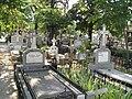 Ghencea Civil Morminte.jpg