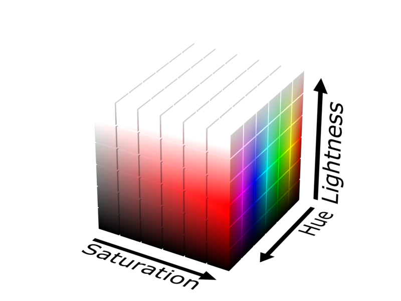 File:HSL color solid cube.png