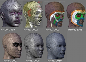 MakeHuman - Evolution of the head topology