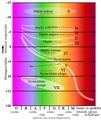 Hertzsprung-Russel.png