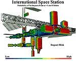 ISS impact risk.jpg