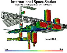 220px ISS_impact_risk international space station wikipedia