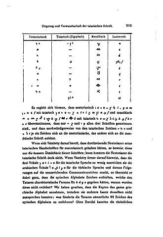 Mandaic script - Image: Illustrirte Geschichte der Schrift (Faulmann) 360
