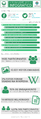 Infográfico Wiki Loves Earth 2015.png