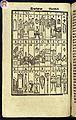 Johann Romberch, Congestorium artificiose... Wellcome L0032260.jpg