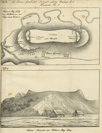 Alatskivi - Image: KRUSE(1846) p 651 links