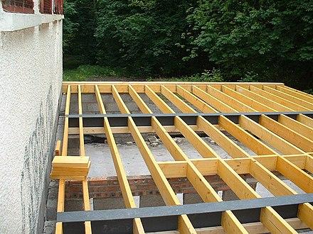 Carpentry wikivisually for Floor joist bridging