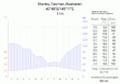 Klimadiagramm-Stanley,Tasman--Australien-metrisch-deutsch.png