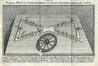 Breaking wheel - Breaking-wheel machine used to execute Matthias Klostermayr, Bavaria, 1772.