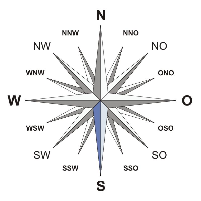 Kompass de S
