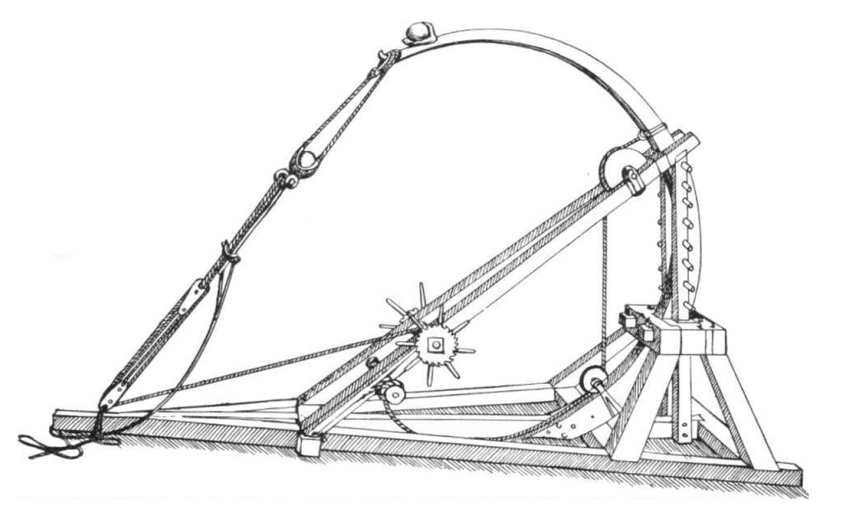 Leonardo da vinci 39 s dubbelschots katapult wikipedia for Catapulta di leonardo da vinci