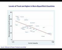 Trust (social science) - Wikipedia