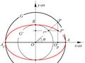 Lijnvermenigvuldiging(fig6) definitie.png