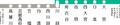 Linemap of East Japan Railway Company Kawagoe Line.PNG