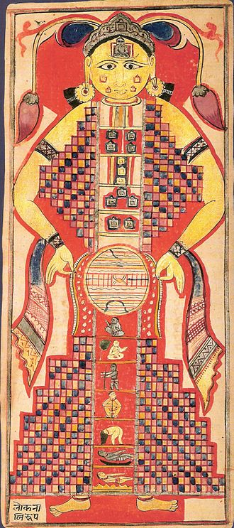 Jainism and non-creationism - Representation of Universe in Jain cosmology in form of a lokapurusa or cosmic man.