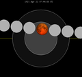 Lunar eclipse chart close-1921Apr22.png
