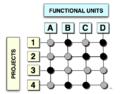 Matrix organisatie.png