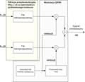 Modulacja QPSK.png