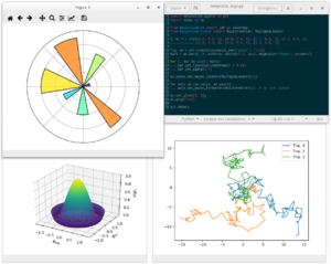 Screenshot of matplotlib plots and code