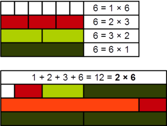 Multiply perfect number - Demonstration, with Cuisenaire rods, of the 2-perfection of the number 6