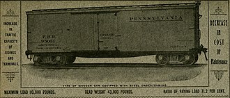 A PRR wooden freight car with steel underframe Official proceedings (1901) (14571927440).jpg