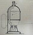 Ottův slovník naučný - obrázek č. 2993.JPG