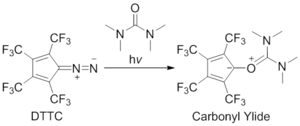 1,3-Dipolar cycloaddition - Scheme 1. Photolysis of DTTC in the presence of tetramethylurea. Modified from Janulis, E. P.; Arduengo, A. J. J. Am. Chem. Soc. 1983, 105, 5929.