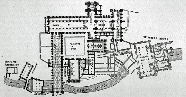 File Plan Of Fountains Abbey Jpg 维基百科,自由的百科全书