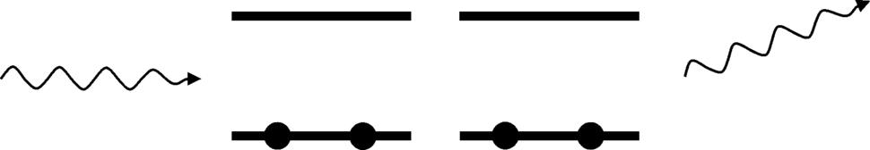 Rayleigh rasprsenje shema