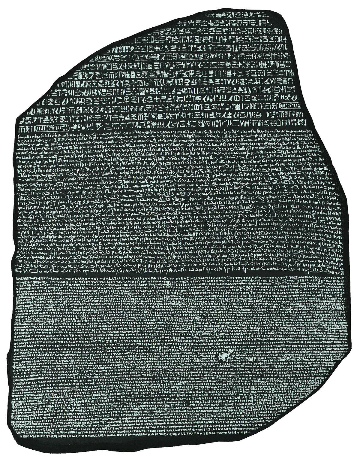 Tłumaczenie Przekład Wikipedia Wolna Encyklopedia