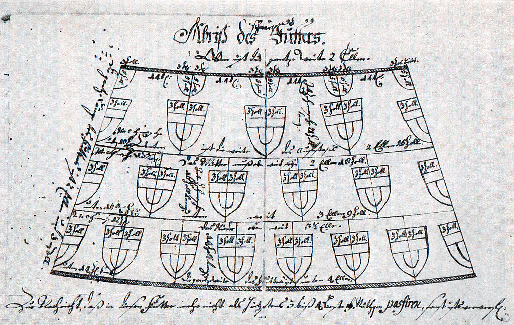 Datei:Schnittmuster Lamm-Schmaschen-Fellfutter, 1796.jpg – Wikipedia