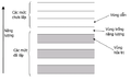 Semiconductor band structure (lots of bands) Vi.png