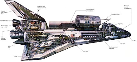 Space Shuttle orbiter illustration Space Shuttle Orbiter-Illustration.jpg