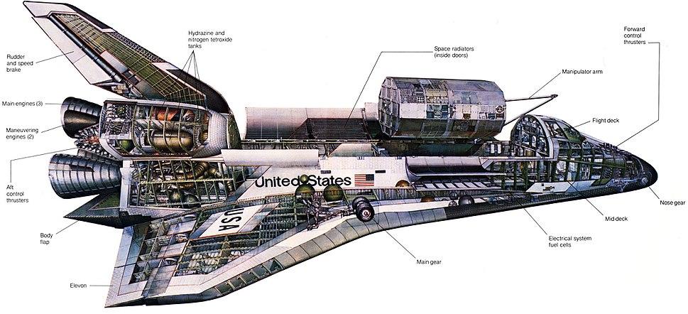 Space Shuttle Orbiter-Illustration