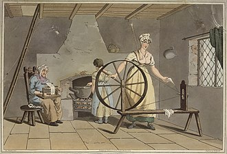 The Costume of Yorkshire - Image: Spinning and carding wool The costume of Yorkshire (1814), plate XXIX, opposite 69 BL