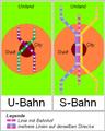 Streckennetze-s+u-bahn-schematisch.png
