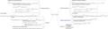 Summe und Produkt (Mindmap).png