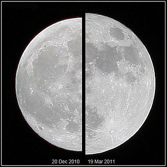 Supermoon - A juxtaposition of the apparent diameters of the supermoon of March 19, 2011 (right) and of an average full moon on December 20, 2010 (left), as viewed from Earth