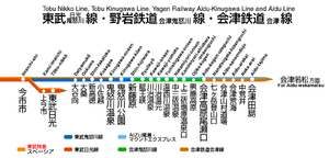 Tobu Kinugawa Line - Route map of the Kinugawa Line