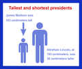 Tallest shortest presidents infographic 28061348.png