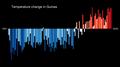 Temperature Bar Chart Africa-Guinea--1901-2020--2021-07-13.png