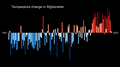 Temperature Bar Chart Asia-Afghanistan--1901-2020--2021-07-13.png